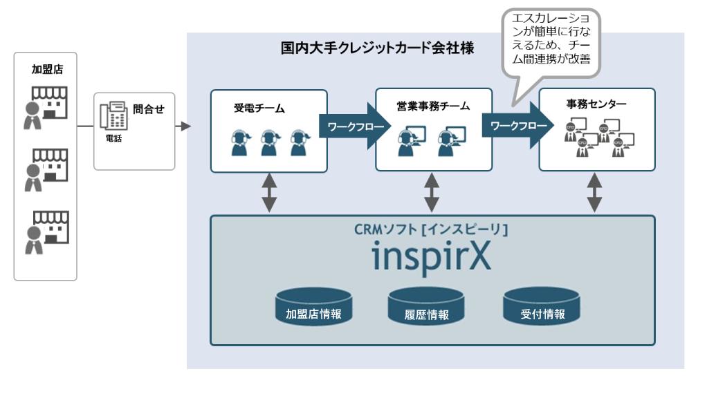 https://www.virtualex.co.jp/case/012.PNG