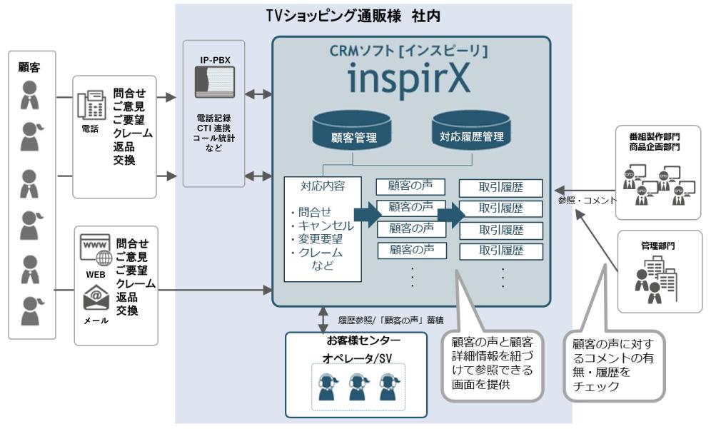 https://www.virtualex.co.jp/case/013.PNG