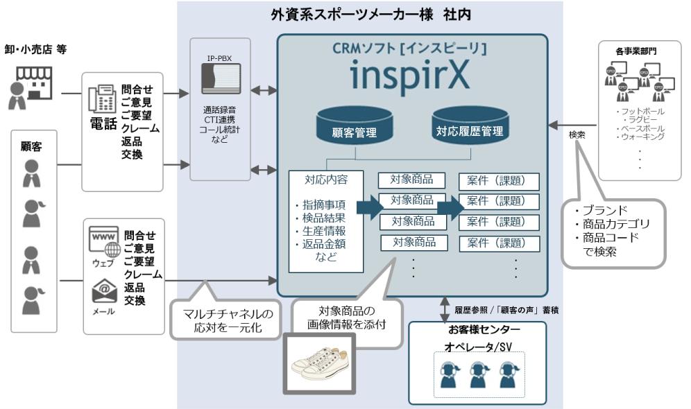 https://www.virtualex.co.jp/case/014.PNG