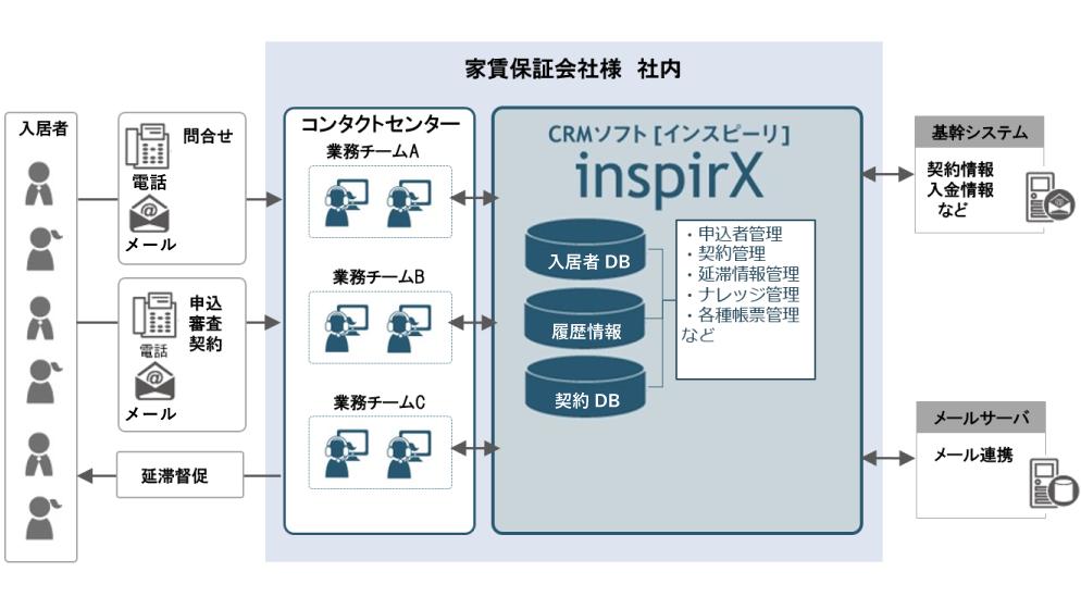 https://www.virtualex.co.jp/case/1493d214f71b6a7bbc2af8e236d59939366e0a84.PNG