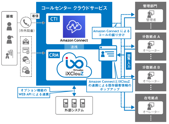 https://www.virtualex.co.jp/news/ixclouz_amaconne.png