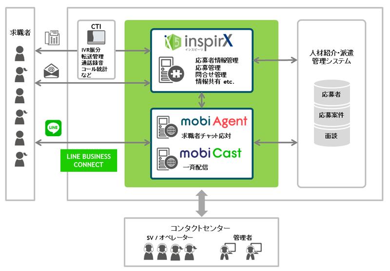 http://www.virtualex.co.jp/news/system_gaiyo.jpg